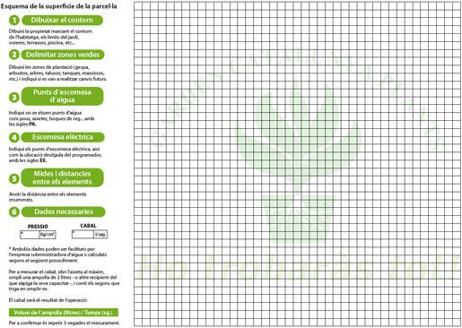 Descarregar díptic per dissenyar el teu esquema de reg a mida