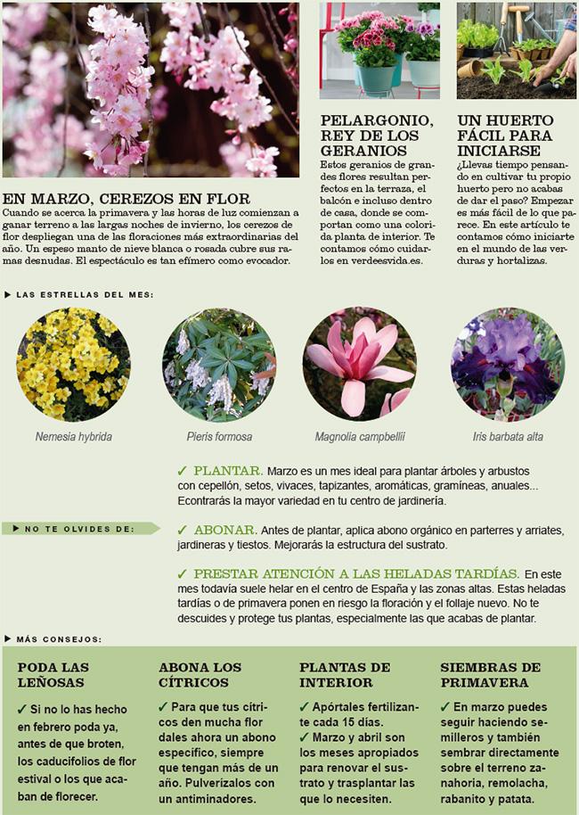 Agenda del Huerto y Jardín de Marzo.