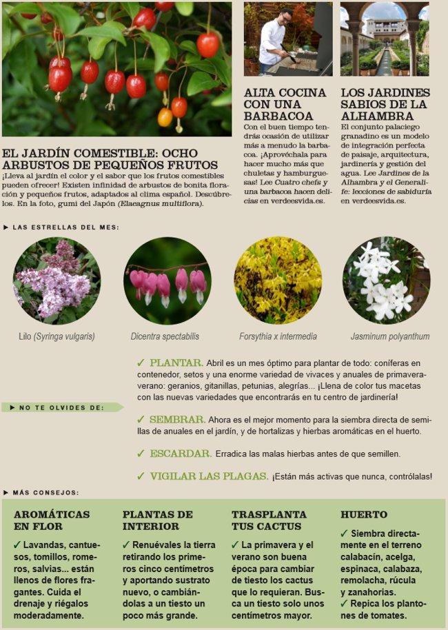 Agenda del Huerto y Jardín de Abril.